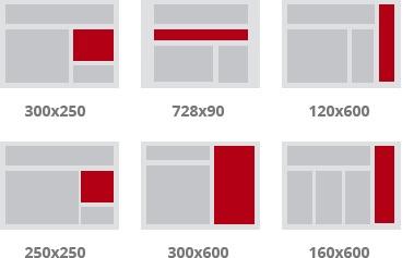 tamaños adsense mas usados display